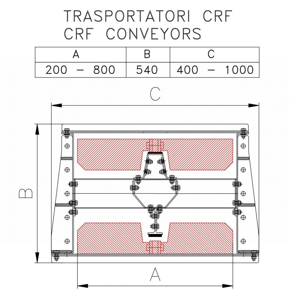 sezione-crf-rs