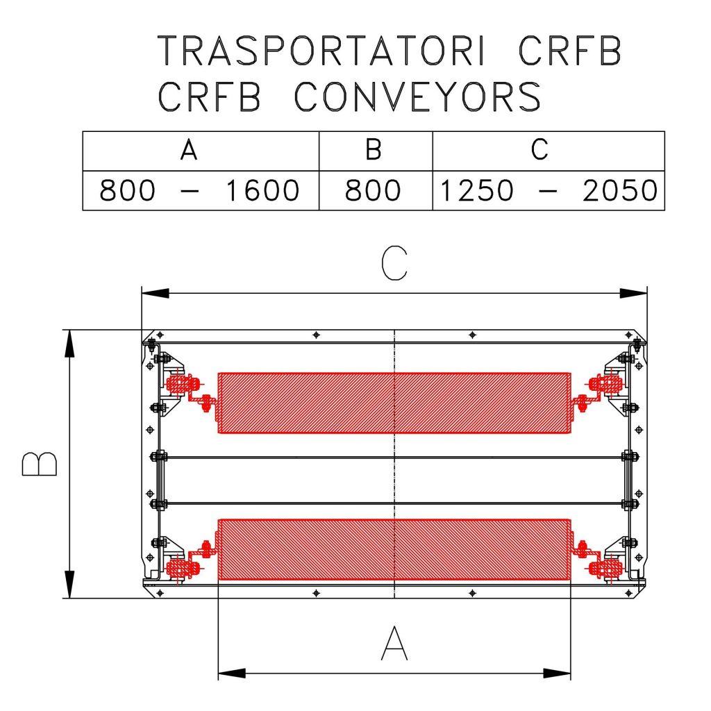 sezione-crfb-rs