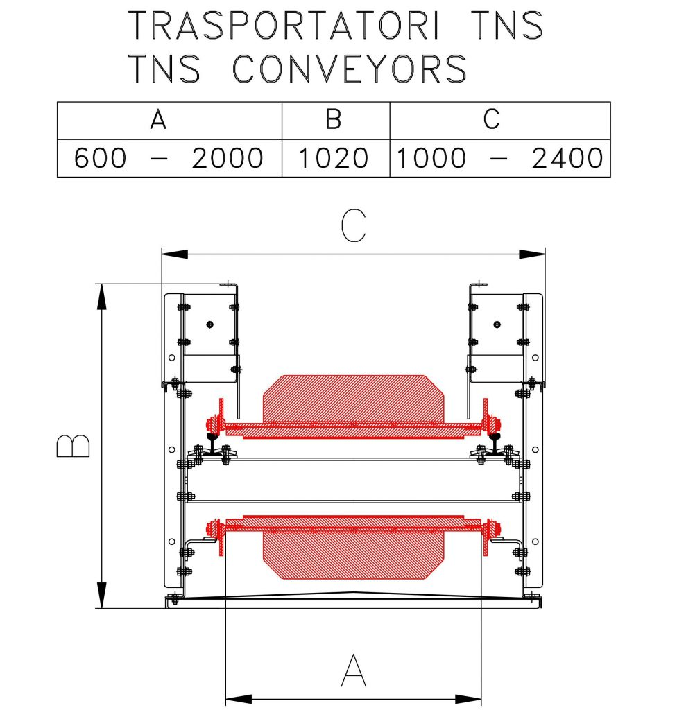 sezione-tns-rs